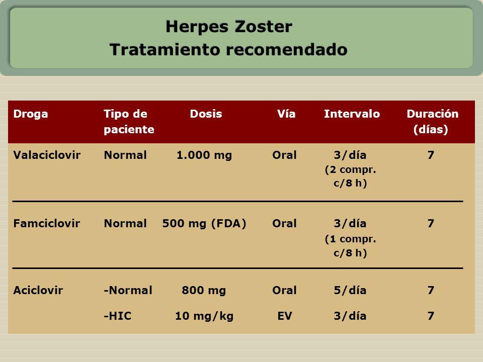 Herpes Zoster Tratamiento recomendado