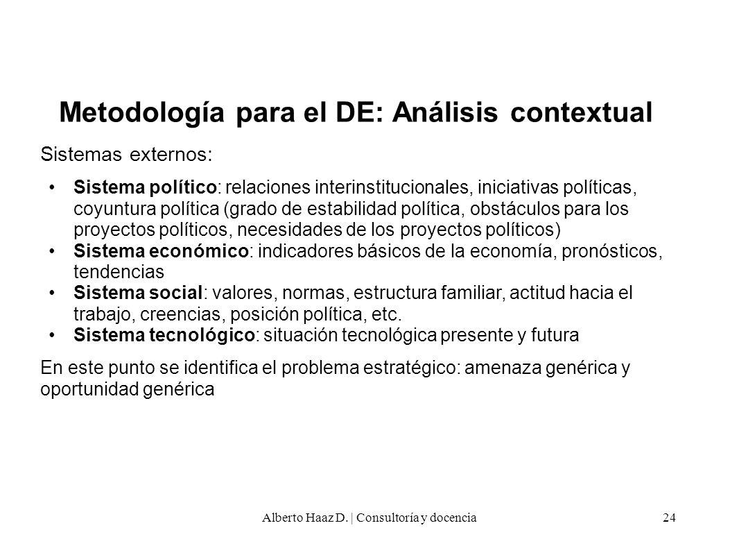 Alberto Haaz D. | Consultoría y docencia