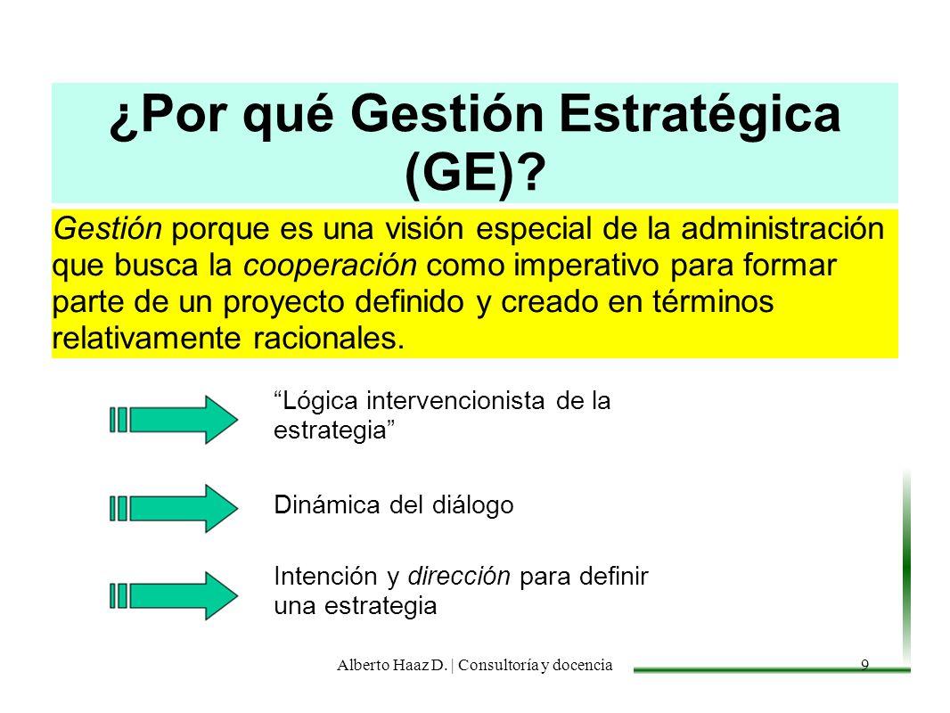 ¿Por qué Gestión Estratégica (GE)