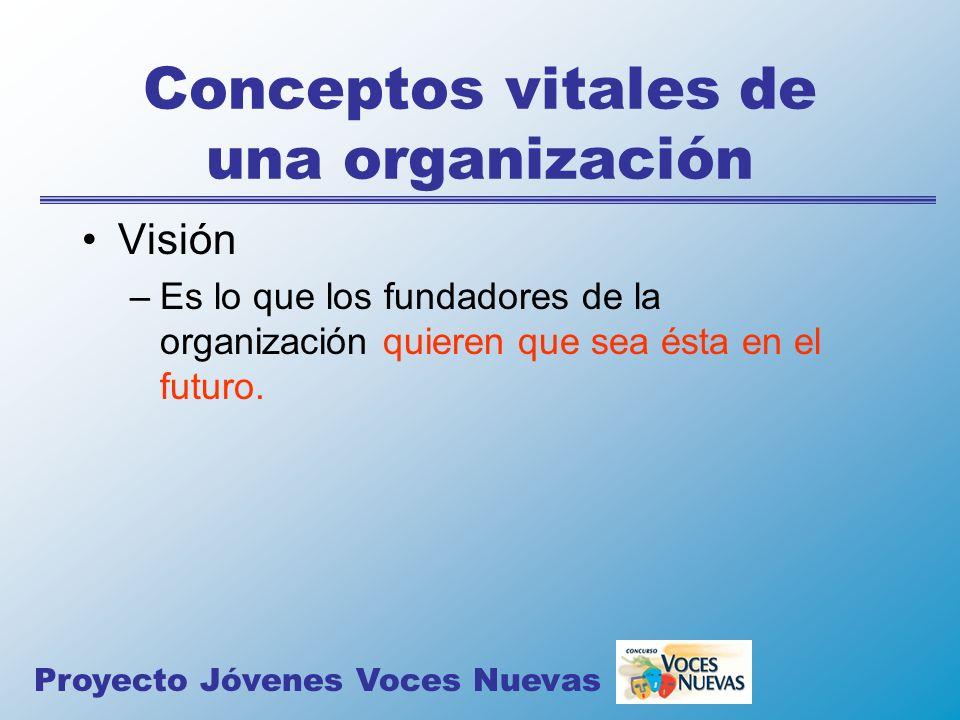Conceptos vitales de una organización