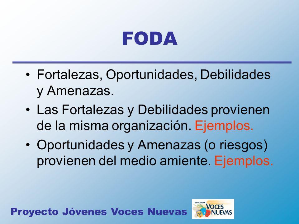 FODA Fortalezas, Oportunidades, Debilidades y Amenazas.