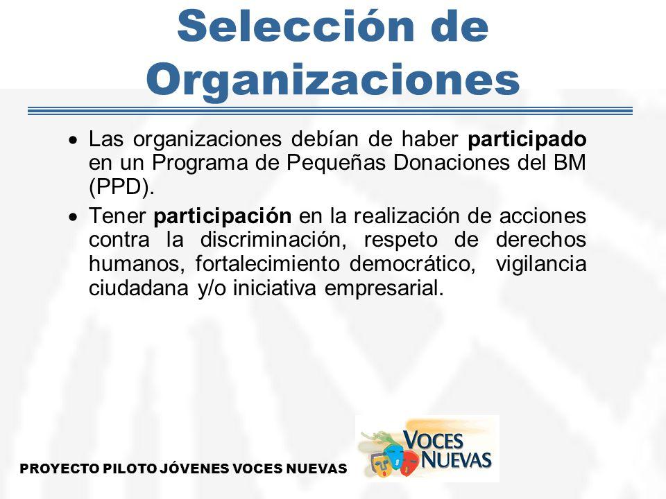 Selección de Organizaciones