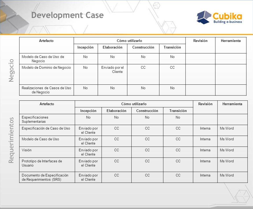 Development Case Negocio Requerimientos Artefacto Cómo utilizarlo