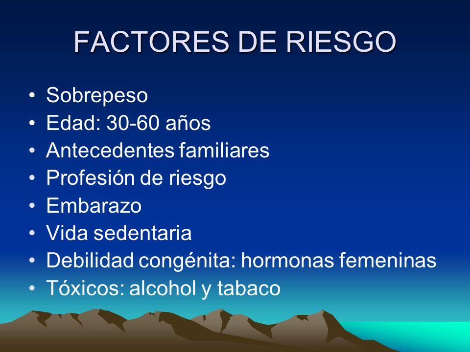 FACTORES DE RIESGO Sobrepeso Edad: 30-60 años Antecedentes familiares