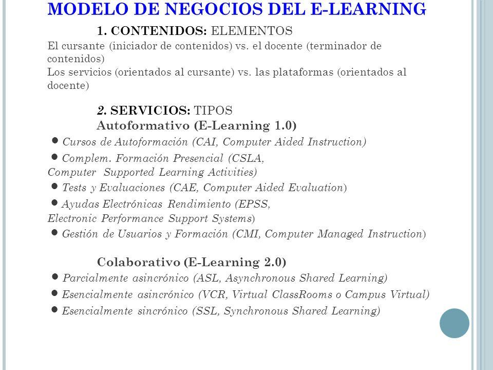 MODELO DE NEGOCIOS DEL E-LEARNING. 1