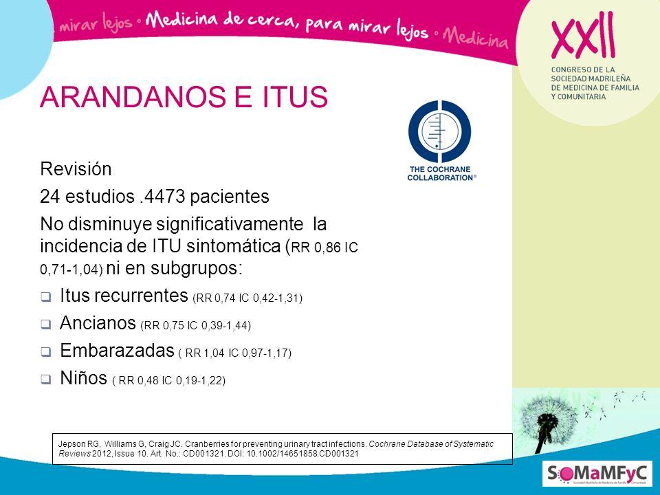 ARANDANOS E ITUS Revisión 24 estudios .4473 pacientes