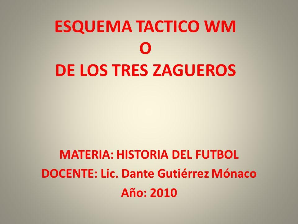 ESQUEMA TACTICO WM O DE LOS TRES ZAGUEROS
