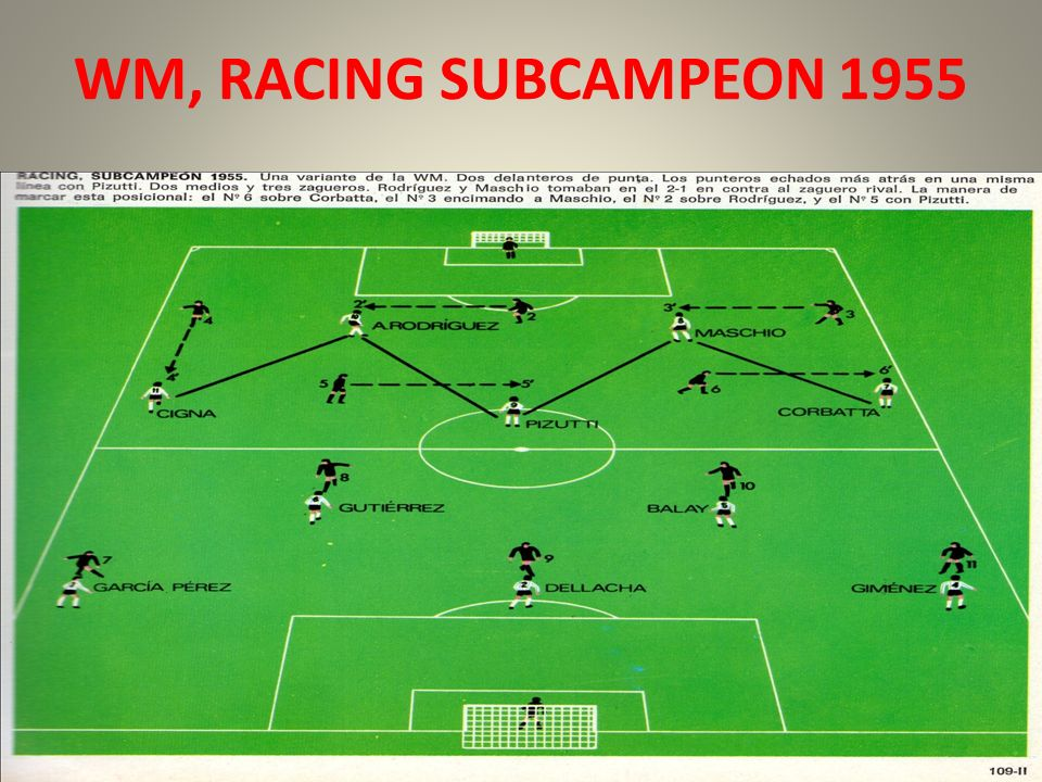 WM, RACING SUBCAMPEON 1955