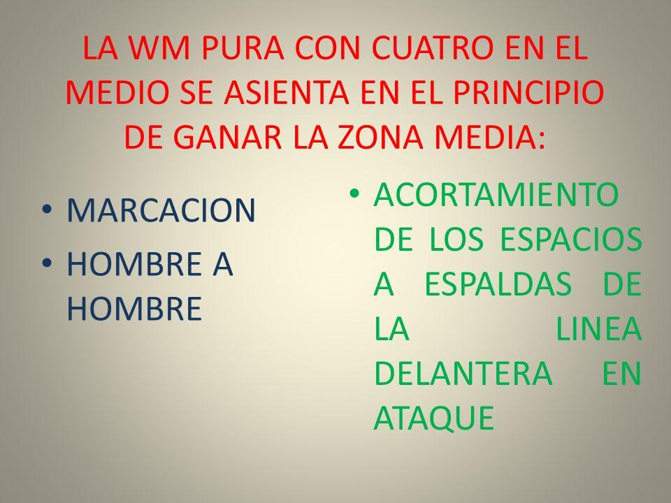 LA WM PURA CON CUATRO EN EL MEDIO SE ASIENTA EN EL PRINCIPIO DE GANAR LA ZONA MEDIA: