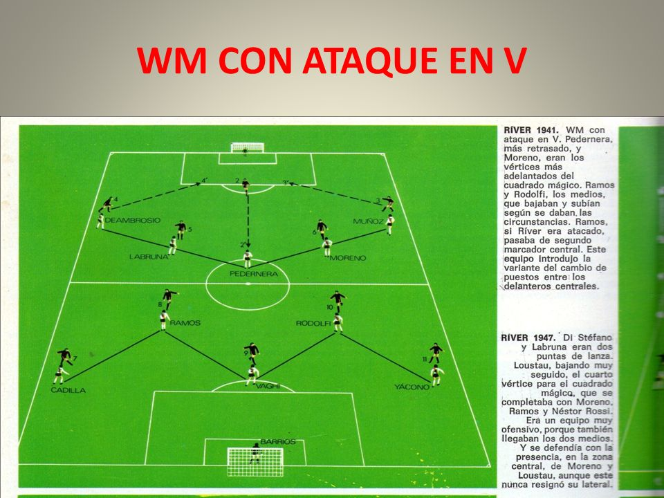 WM CON ATAQUE EN V