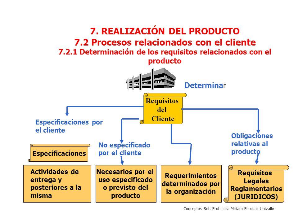 7. REALIZACIÓN DEL PRODUCTO 7.2 Procesos relacionados con el cliente 7.2.1 Determinación de los requisitos relacionados con el producto