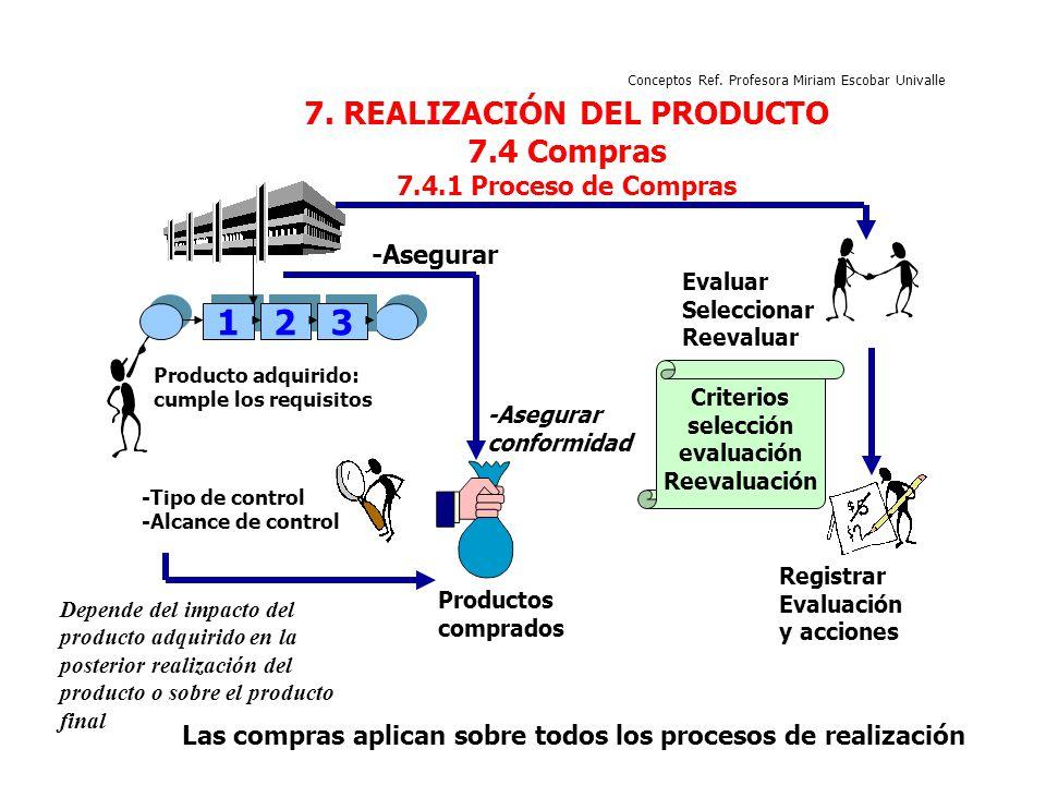 7. REALIZACIÓN DEL PRODUCTO 7.4 Compras 7.4.1 Proceso de Compras