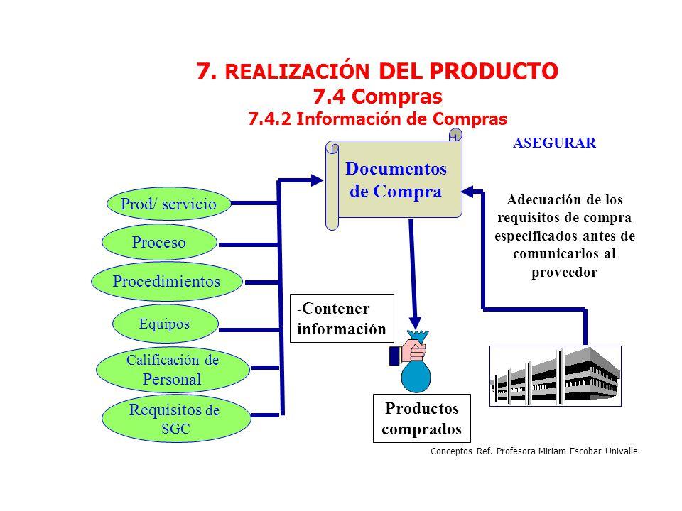 7. REALIZACIÓN DEL PRODUCTO 7.4 Compras 7.4.2 Información de Compras