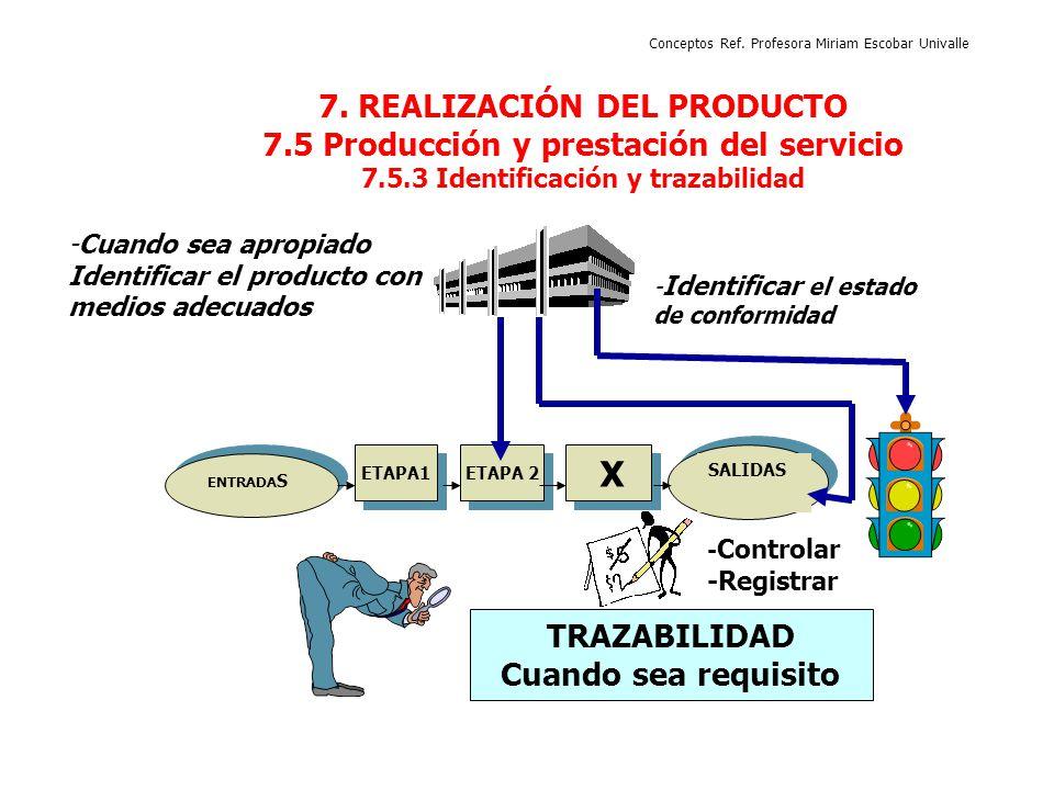 Conceptos Ref. Profesora Miriam Escobar Univalle