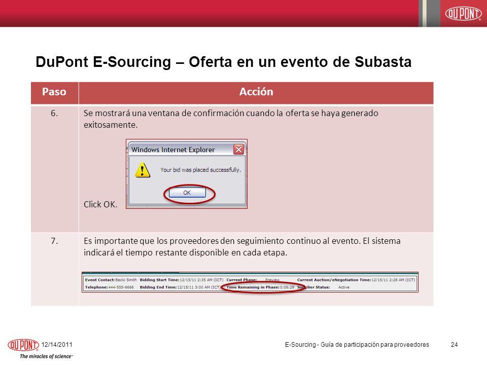 DuPont E-Sourcing – Oferta en un evento de Subasta