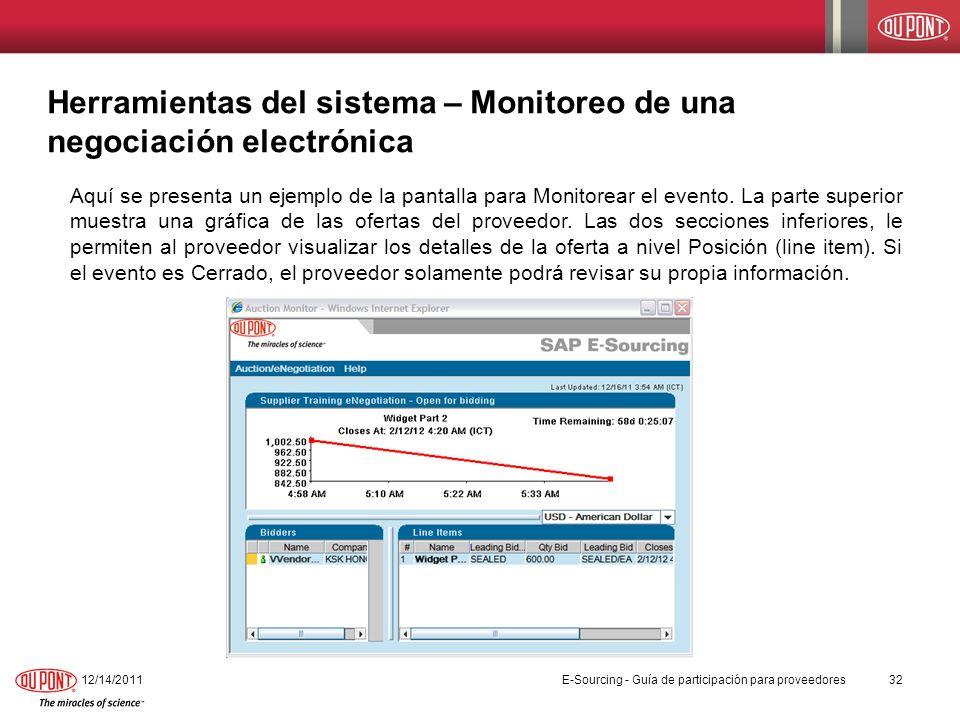 Herramientas del sistema – Monitoreo de una negociación electrónica
