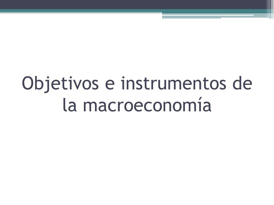 Objetivos e instrumentos de la macroeconomía