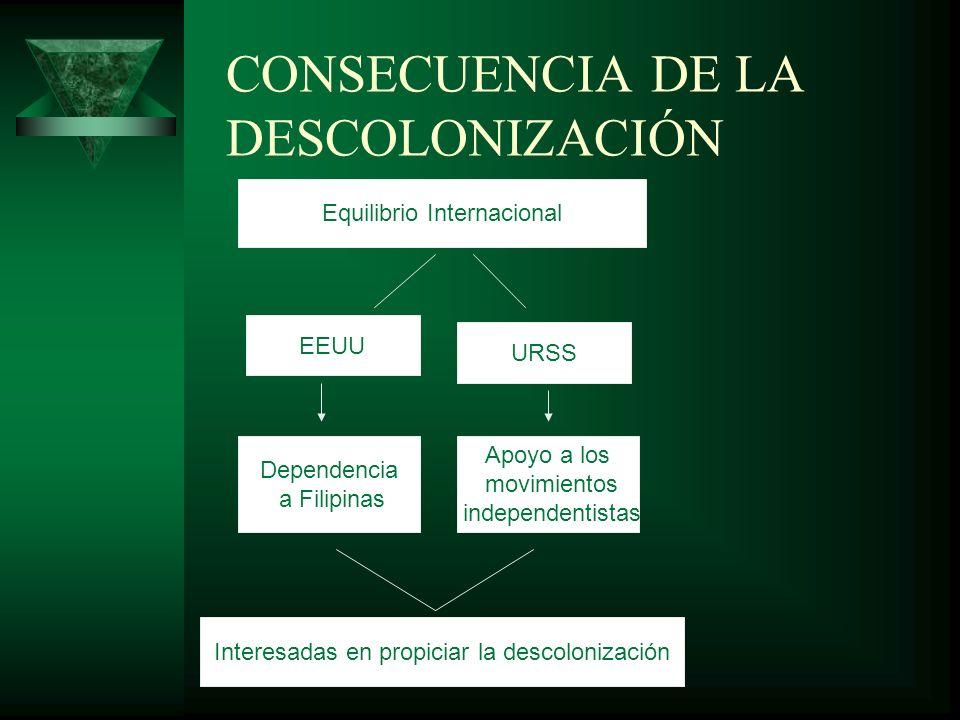 CONSECUENCIA DE LA DESCOLONIZACIÓN
