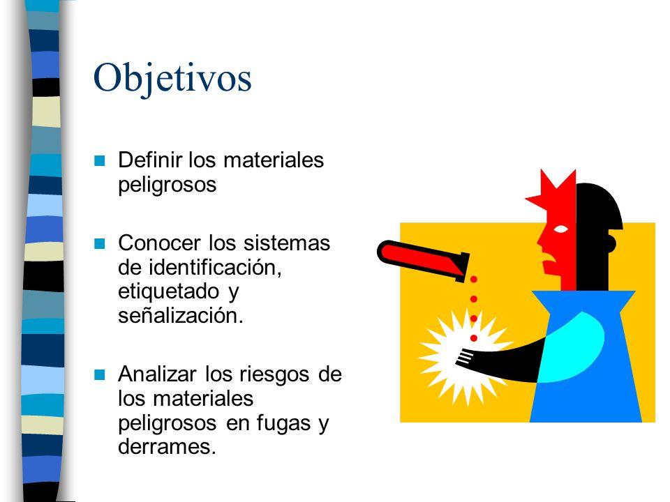 Objetivos Definir los materiales peligrosos