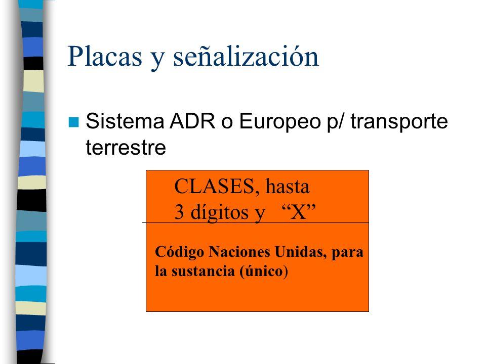 Placas y señalización Sistema ADR o Europeo p/ transporte terrestre