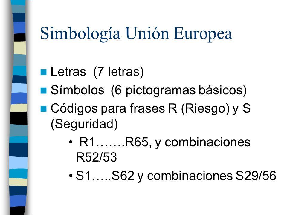 Simbología Unión Europea