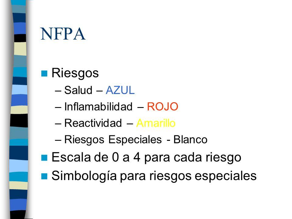 NFPA Riesgos Escala de 0 a 4 para cada riesgo
