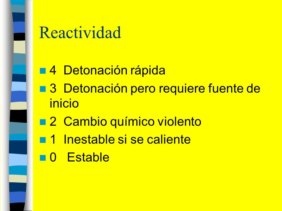 Reactividad 4 Detonación rápida