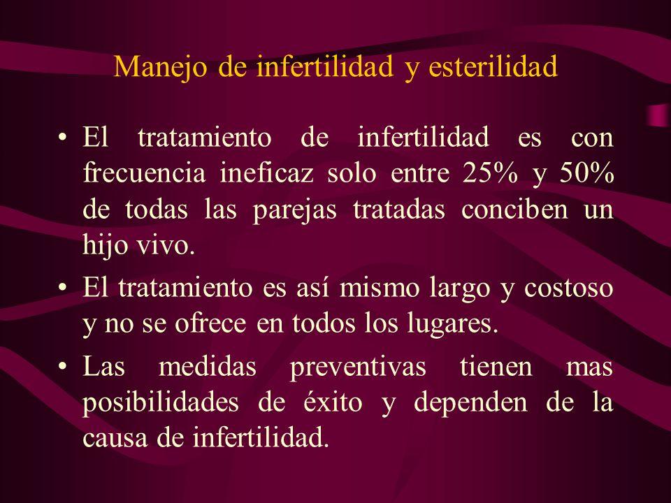 Manejo de infertilidad y esterilidad