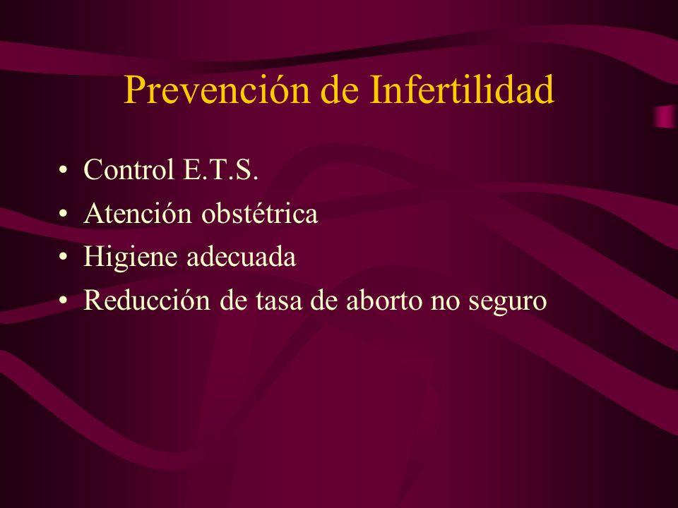 Prevención de Infertilidad