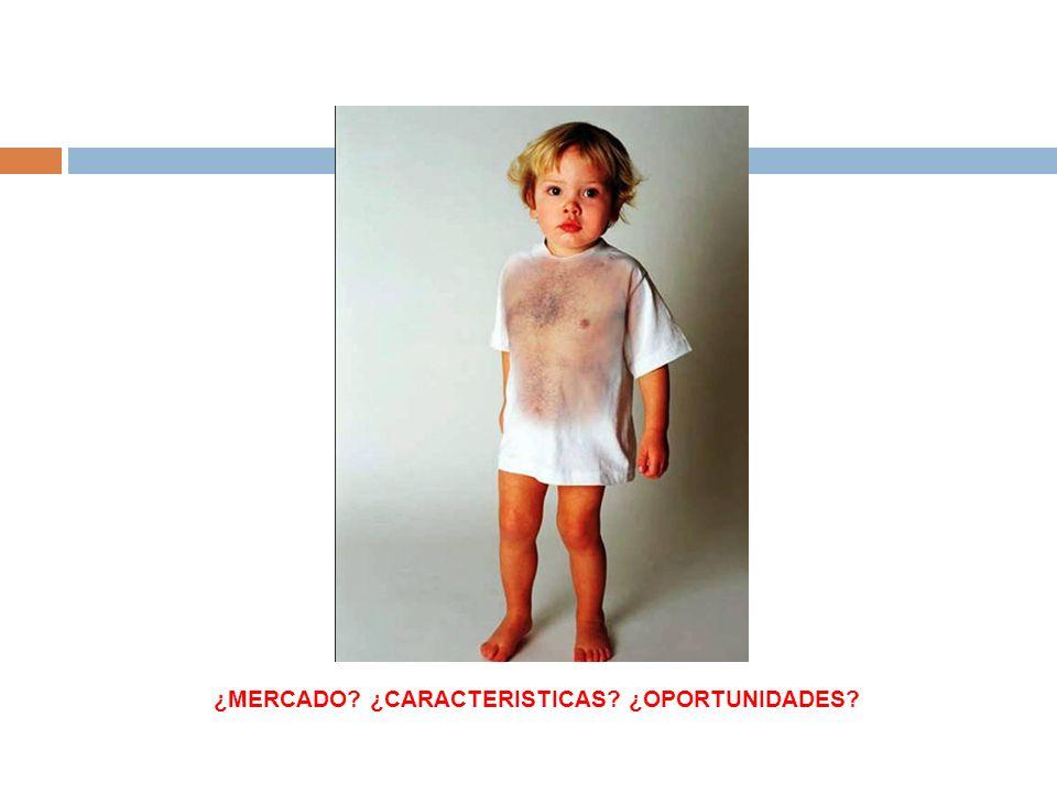 ¿MERCADO ¿CARACTERISTICAS ¿OPORTUNIDADES