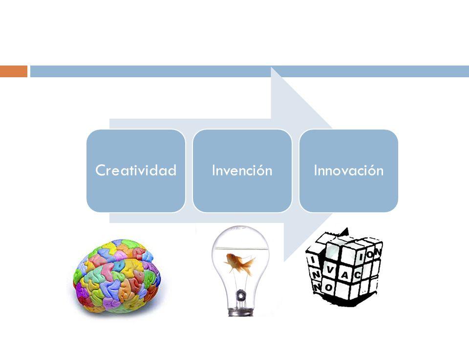 Creatividad Invención Innovación