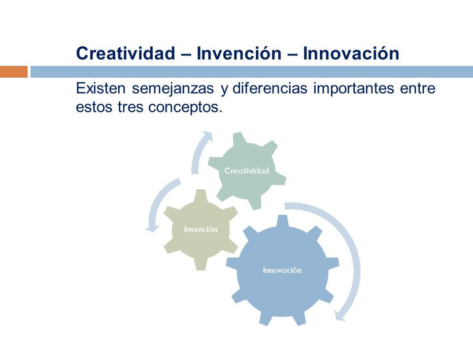 Creatividad – Invención – Innovación
