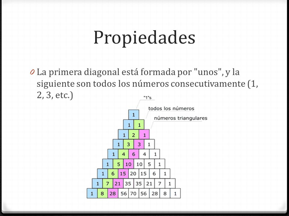Propiedades La primera diagonal está formada por unos , y la siguiente son todos los números consecutivamente (1, 2, 3, etc.)