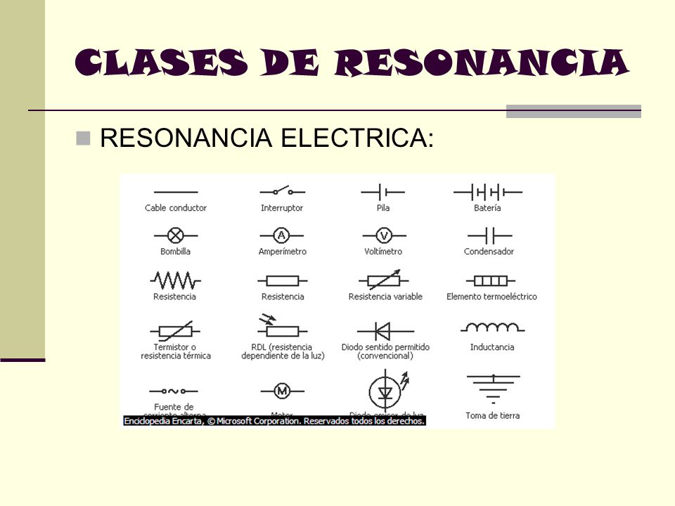 CLASES DE RESONANCIA RESONANCIA ELECTRICA: