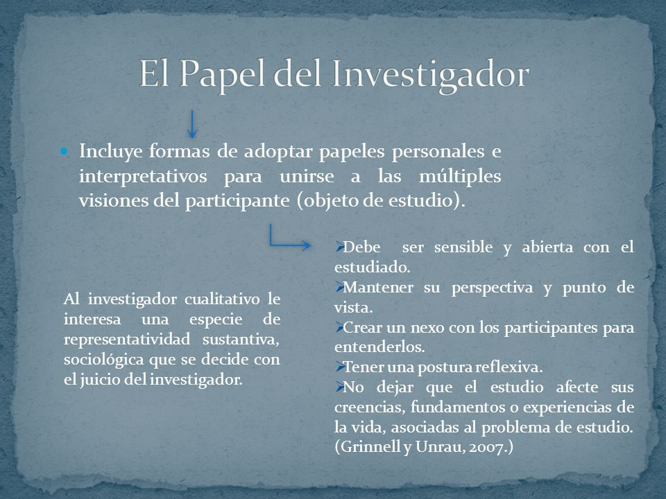 El Papel del Investigador