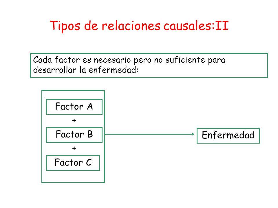 Tipos de relaciones causales:II