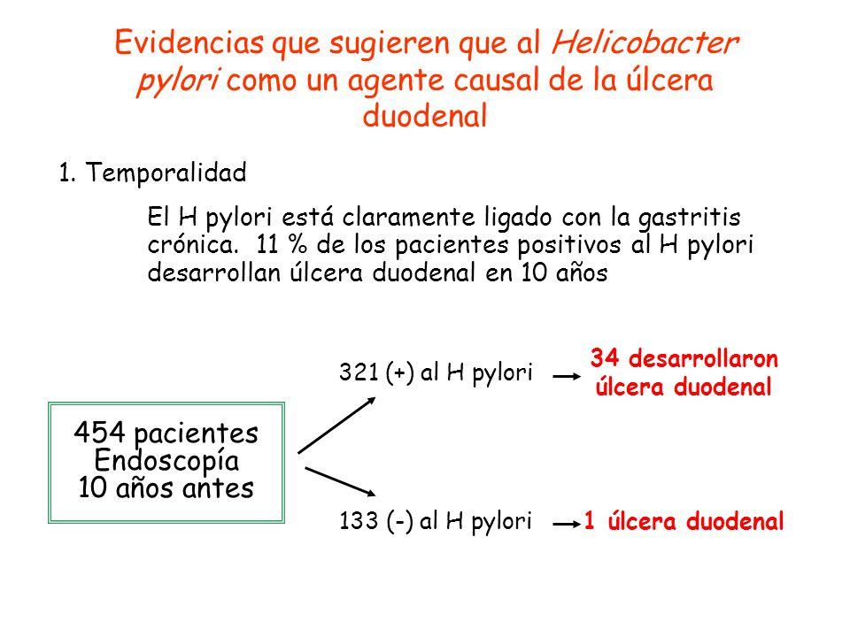 34 desarrollaron úlcera duodenal