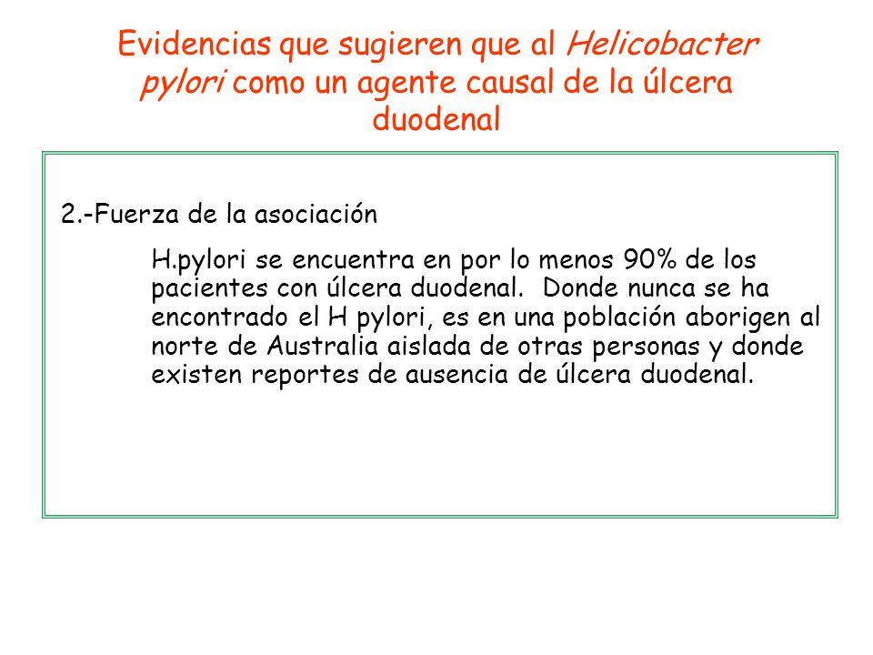 Evidencias que sugieren que al Helicobacter pylori como un agente causal de la úlcera duodenal
