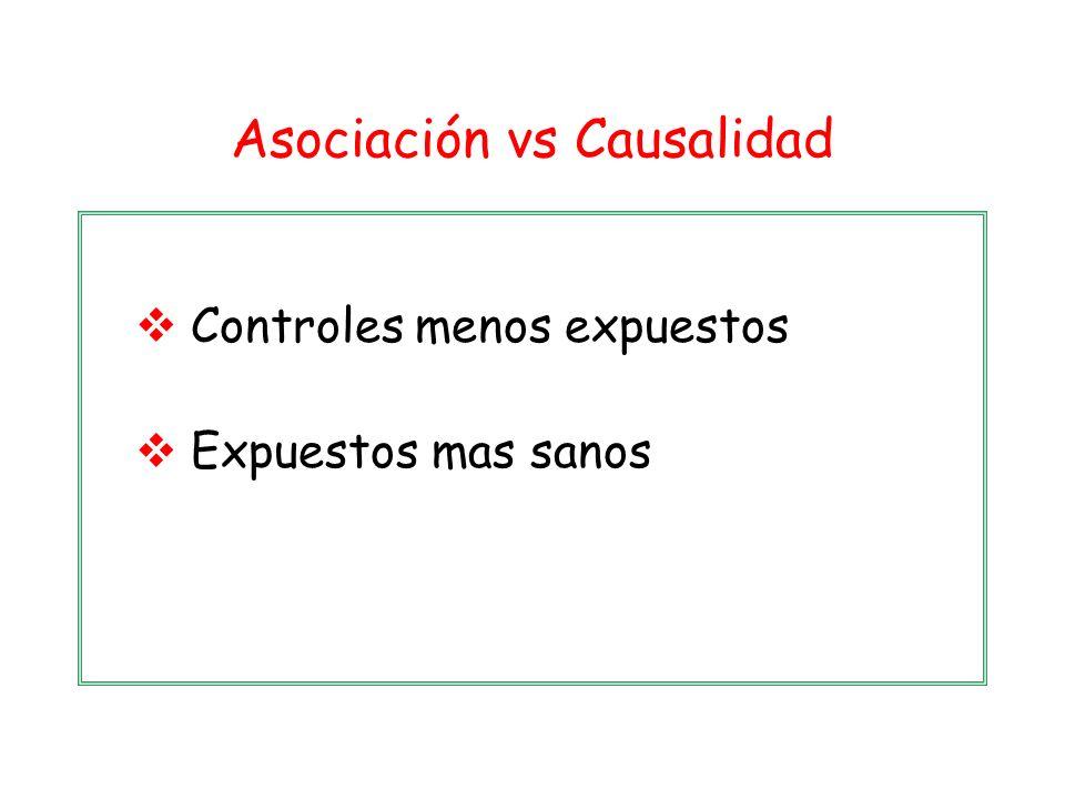 Asociación vs Causalidad