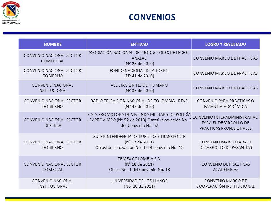 Convenios contamos con 42 convenios interinstitucionales for Convenio oficinas y despachos estatal
