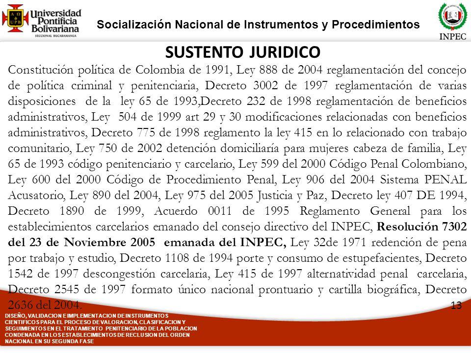Jorge alberto fernandez cuartas ppt descargar for Porte y trafico de estupefacientes codigo penal