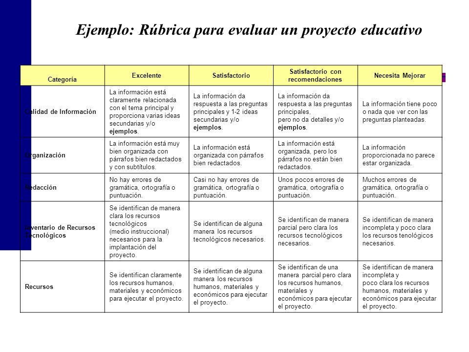 Ejemplo: Rúbrica para evaluar un proyecto educativo
