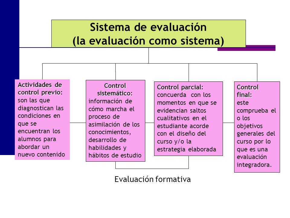 (la evaluación como sistema)