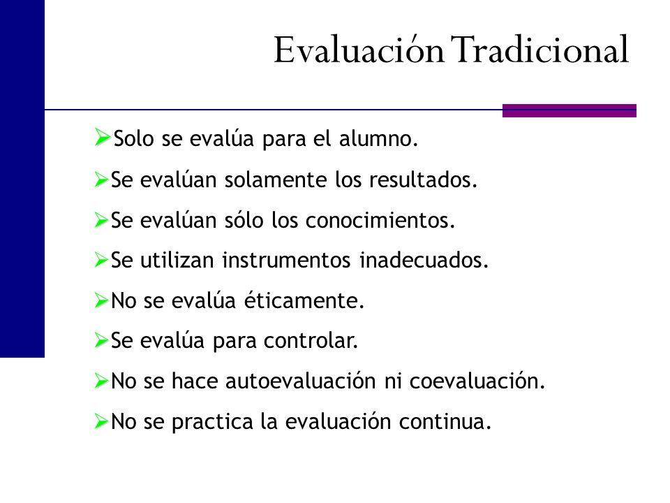 Evaluación Tradicional