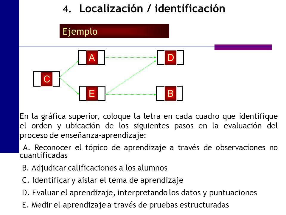Localización / identificación