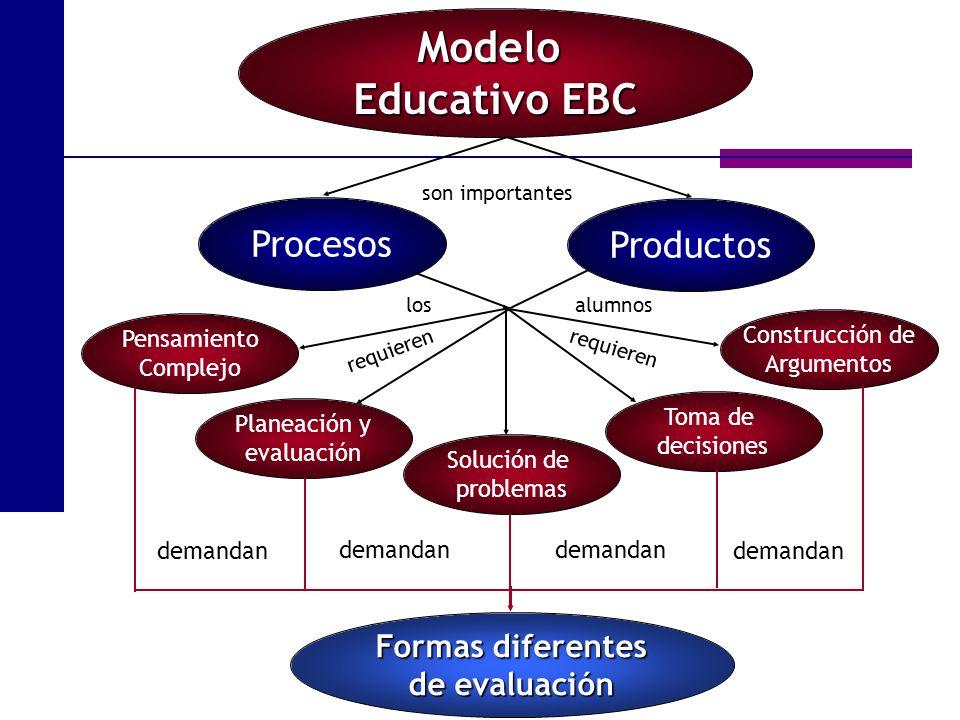 Modelo Educativo EBC Procesos Productos Formas diferentes