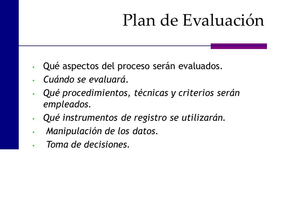 Plan de Evaluación Qué aspectos del proceso serán evaluados.