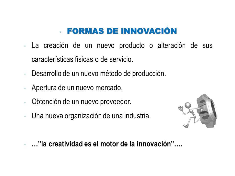 FORMAS DE INNOVACIÓN La creación de un nuevo producto o alteración de sus características físicas o de servicio.