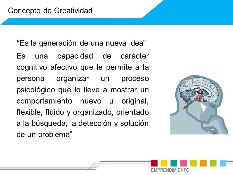 Concepto de Creatividad