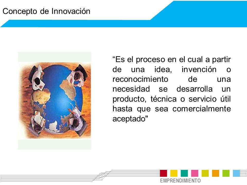 Concepto de Innovación